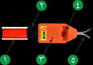 فازمتر فشار متوسط و فشارقوی