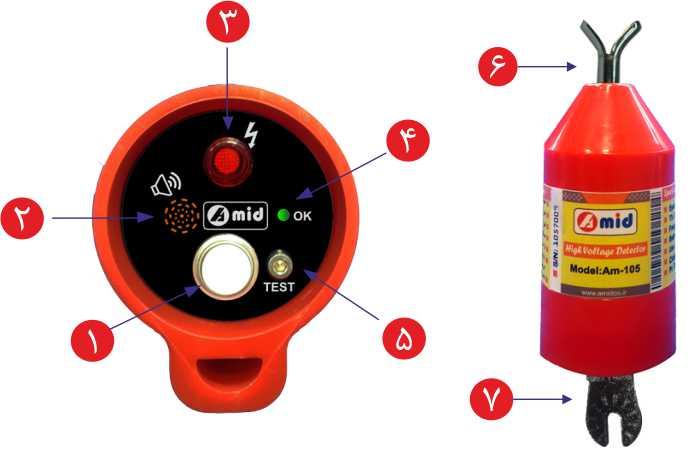 قسمتهای مختلف فازمتر فشار متوسط و فشارقوی